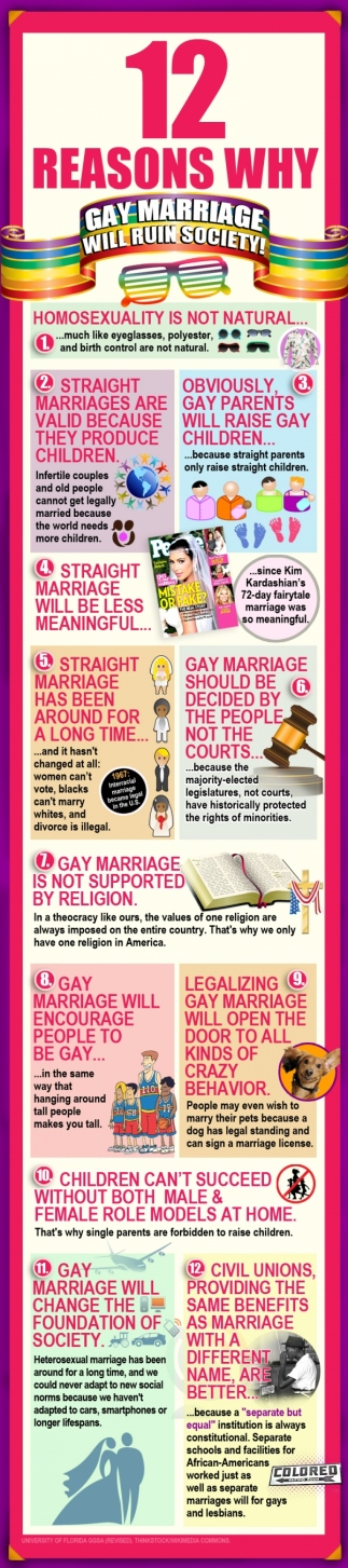 the reasons why we should abolish marriage We should be asking: why get we need to have a frank discussion about marriage the high divorce rates are only one reason we should be rethinking marriage.